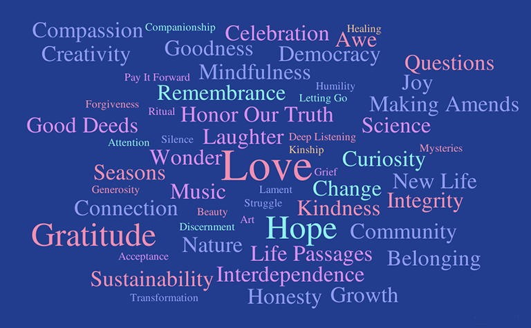Word cloud of things we make room in our lives for - love, hope, life passages, gratitude, remembrance, curiosity, community, questions, joy, celebration nature, wonder, goodness, sustainability, integrity, creativity, mindfulness, democarcy...